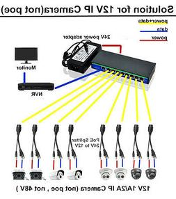 8 port PoE Injector Switch solution for 8 pcs IP Cameras in
