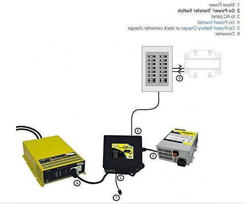 Amp Automatic Transfer Switch